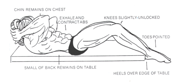 1/4 Sit-up With Plate and Without